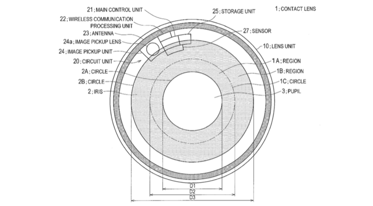 Sony Smart Contact Lens Patent