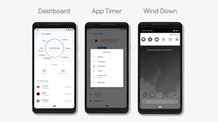 App Time Dashboard on Android P