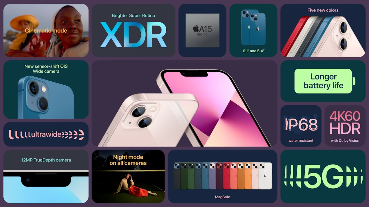 iphone 13 new fetures 2021 launch